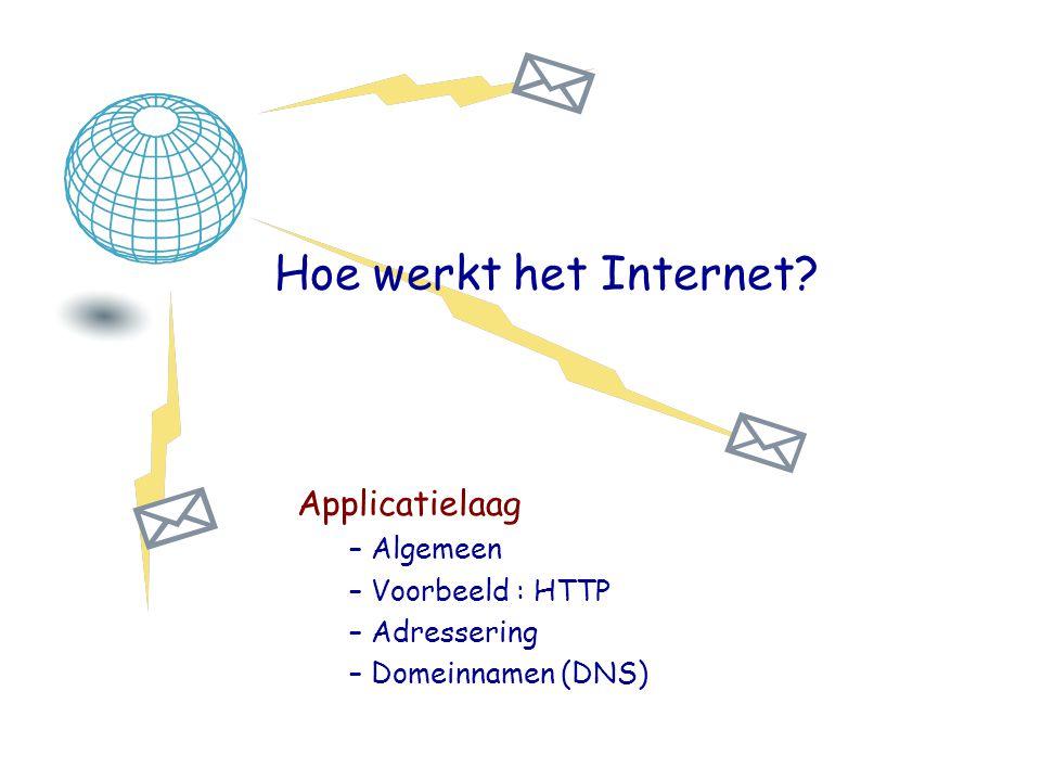 Applicatielaag Algemeen Voorbeeld : HTTP Adressering Domeinnamen (DNS)
