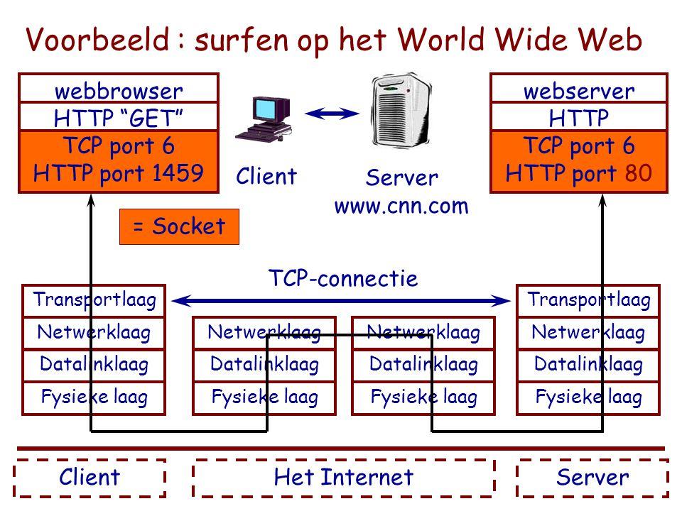 Voorbeeld : surfen op het World Wide Web