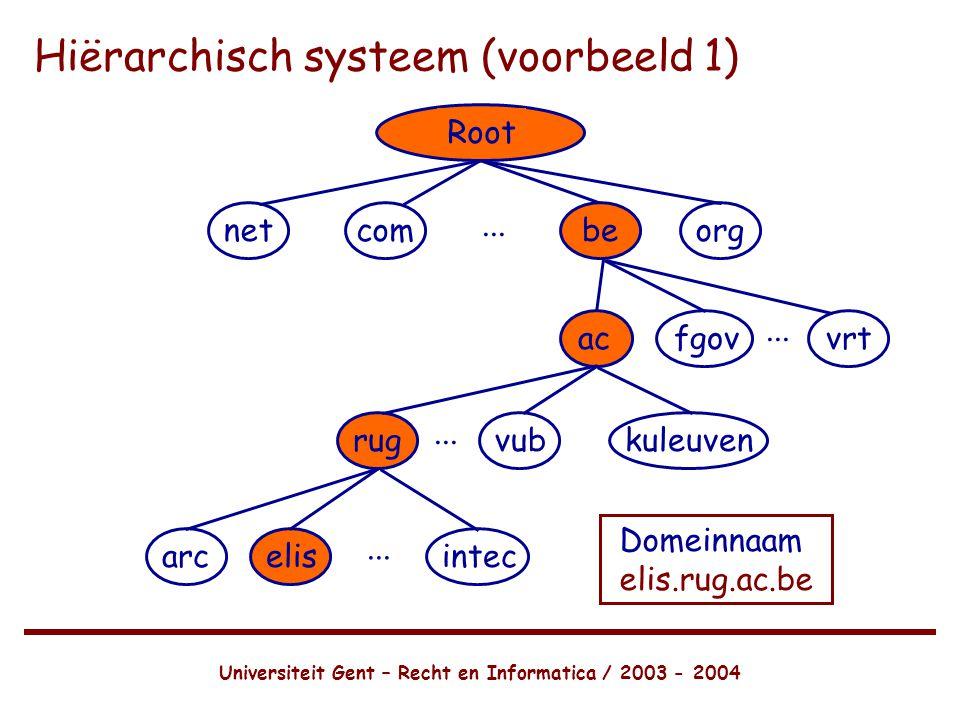 Hiërarchisch systeem (voorbeeld 1)