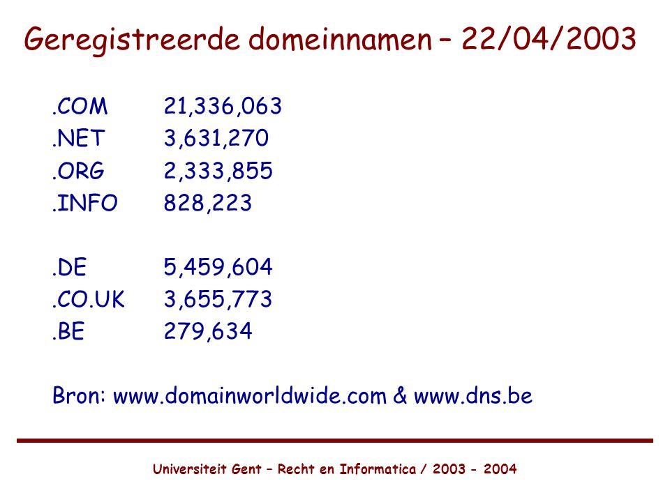 Geregistreerde domeinnamen – 22/04/2003