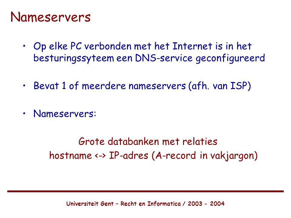 Universiteit Gent – Recht en Informatica / 2003 - 2004