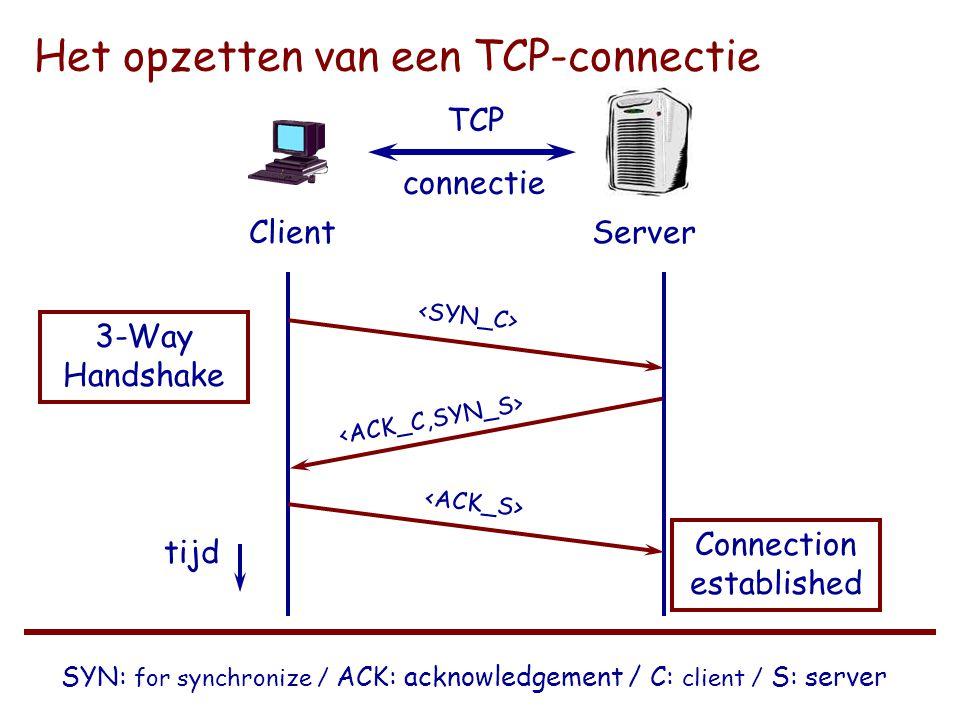 Het opzetten van een TCP-connectie