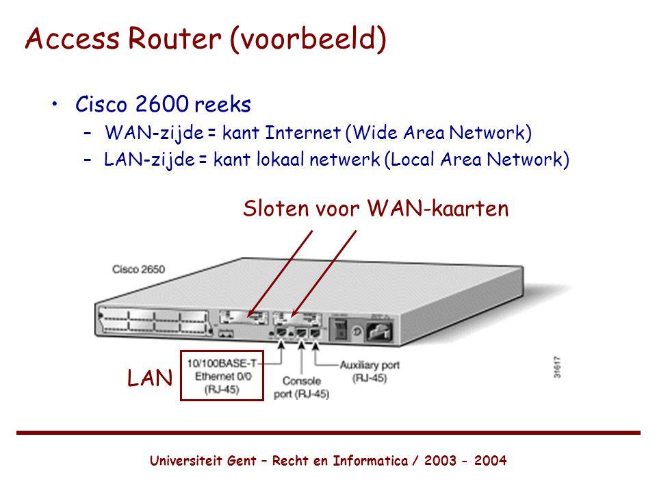 Access Router (voorbeeld)