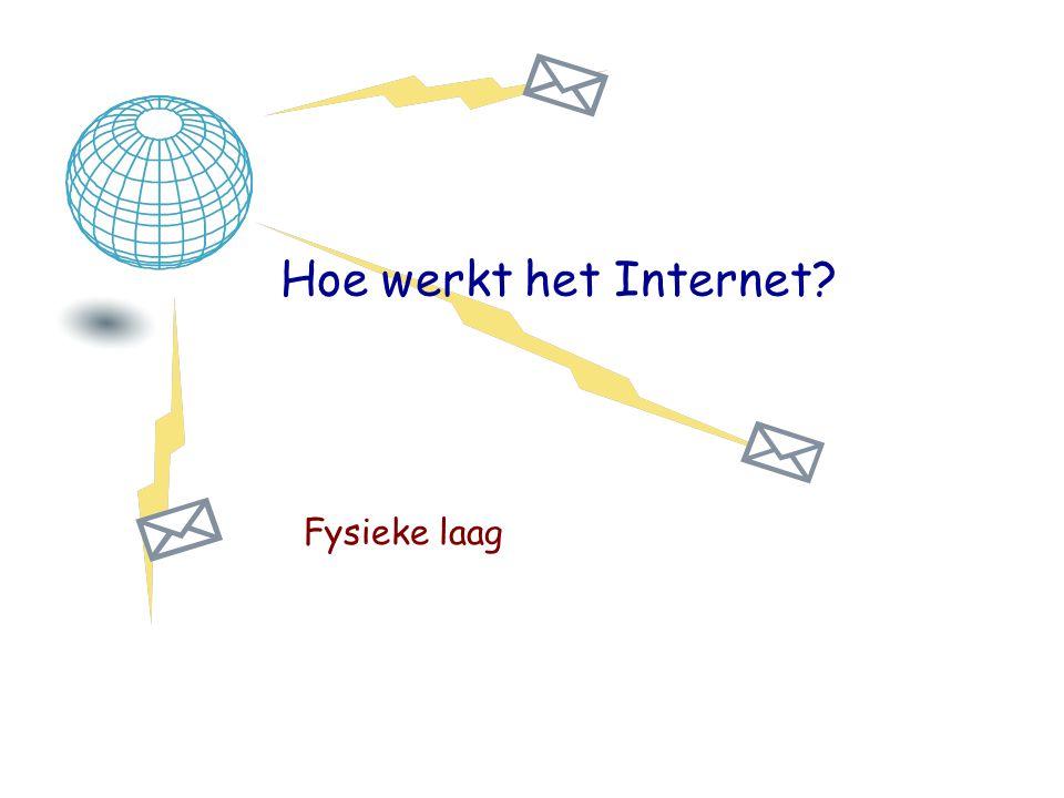 Hoe werkt het Internet Fysieke laag