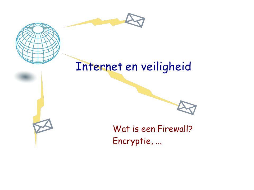 Internet en veiligheid