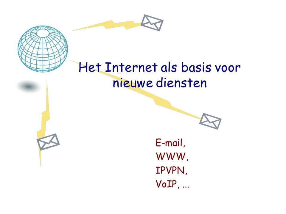 Het Internet als basis voor nieuwe diensten