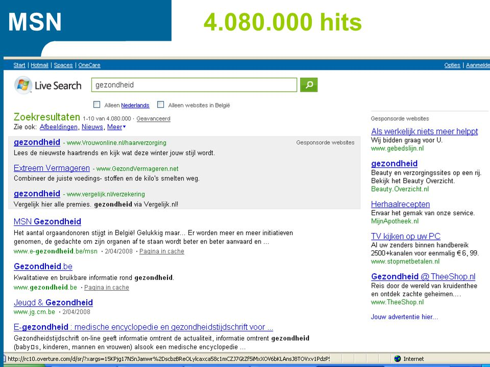 MSN 4.080.000 hits