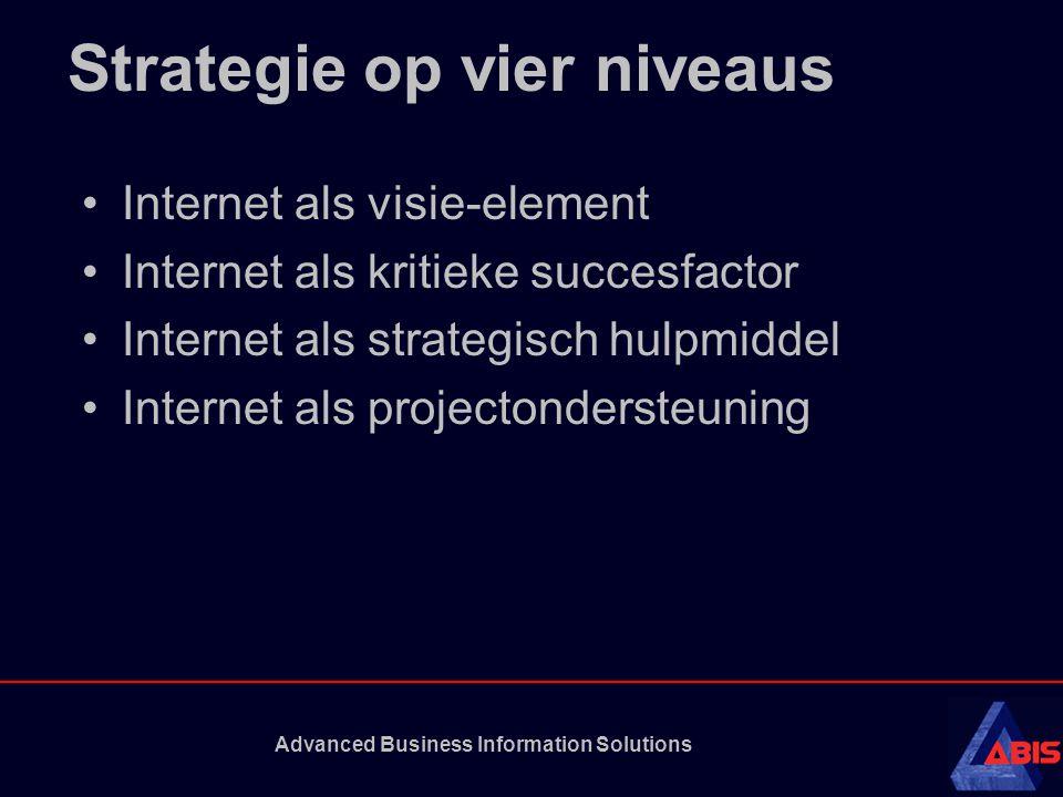 Strategie op vier niveaus