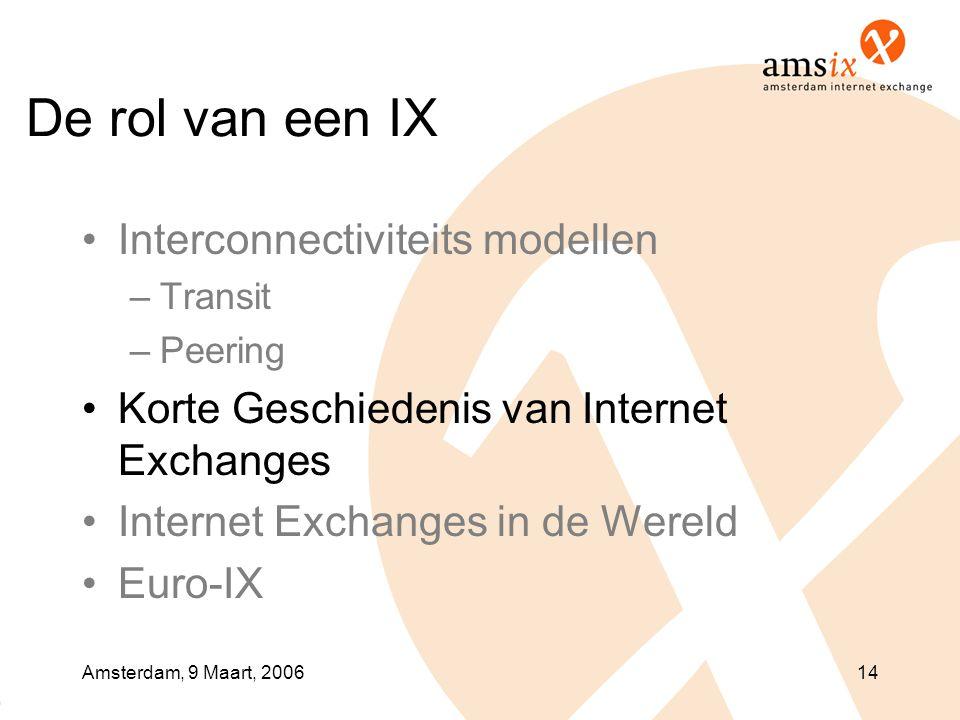 De rol van een IX Interconnectiviteits modellen