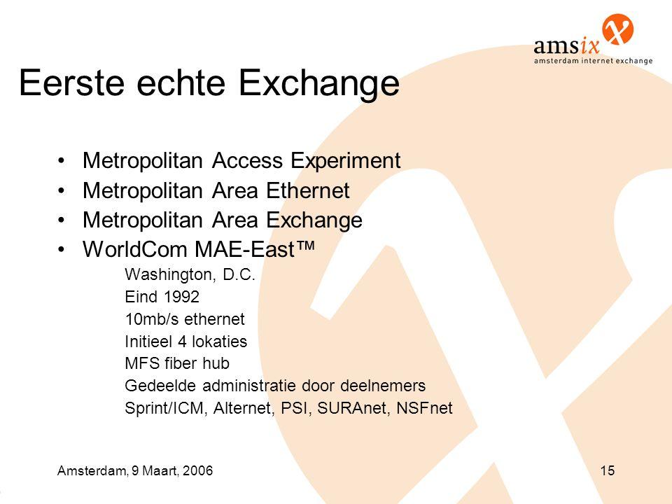 Eerste echte Exchange Metropolitan Access Experiment