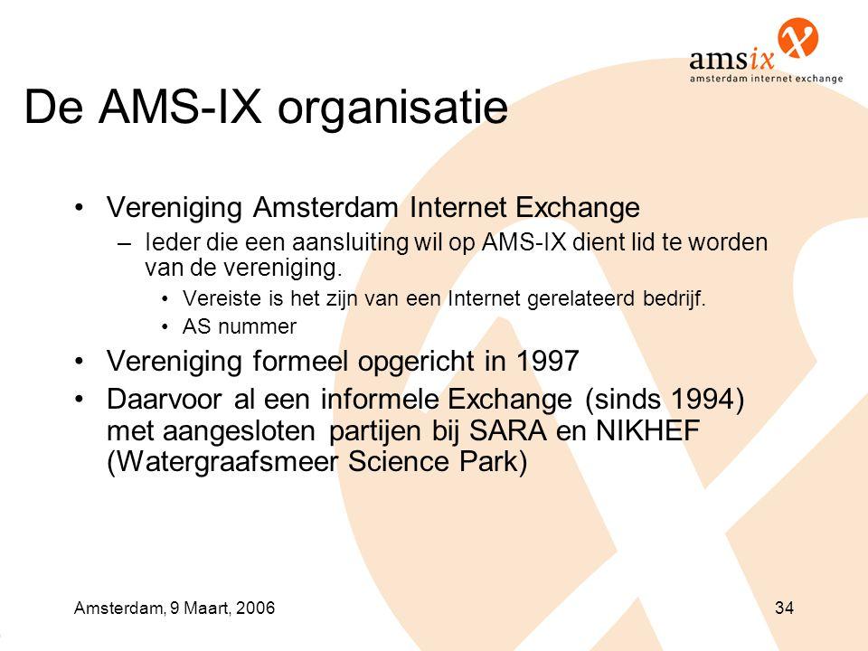 De AMS-IX organisatie Vereniging Amsterdam Internet Exchange