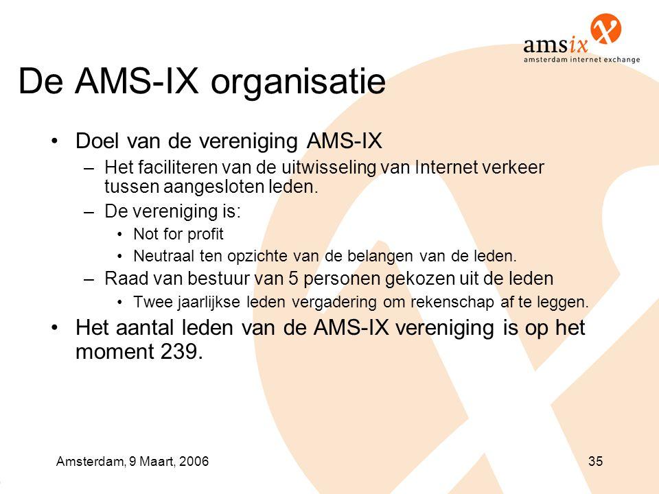 De AMS-IX organisatie Doel van de vereniging AMS-IX
