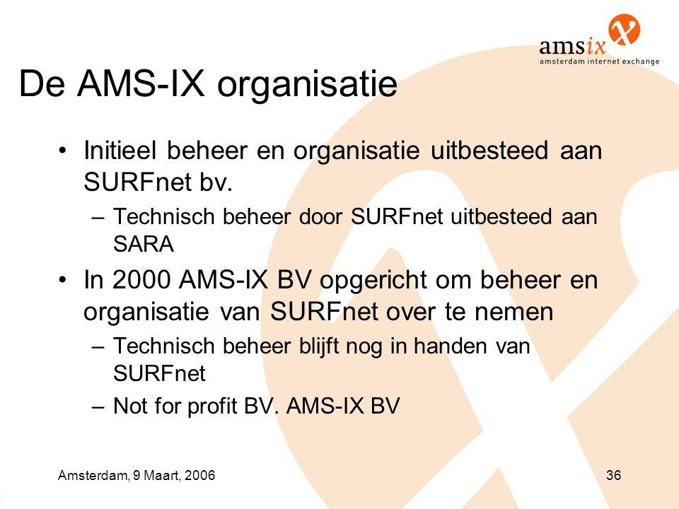 De AMS-IX organisatie Initieel beheer en organisatie uitbesteed aan SURFnet bv. Technisch beheer door SURFnet uitbesteed aan SARA.