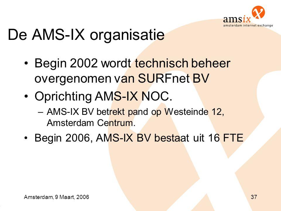 De AMS-IX organisatie Begin 2002 wordt technisch beheer overgenomen van SURFnet BV. Oprichting AMS-IX NOC.