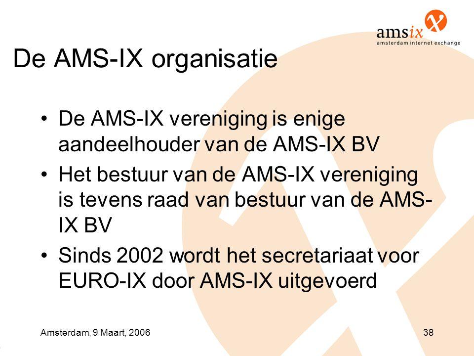 De AMS-IX organisatie De AMS-IX vereniging is enige aandeelhouder van de AMS-IX BV.