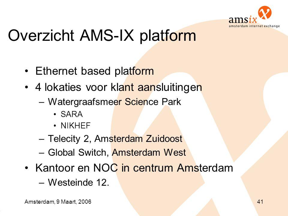 Overzicht AMS-IX platform