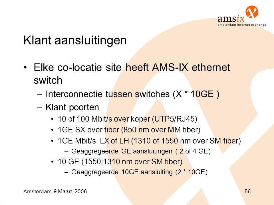 Klant aansluitingen Elke co-locatie site heeft AMS-IX ethernet switch