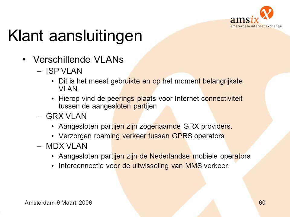 Klant aansluitingen Verschillende VLANs ISP VLAN GRX VLAN MDX VLAN