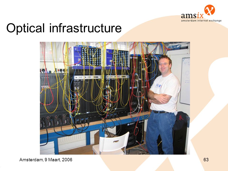 Optical infrastructure