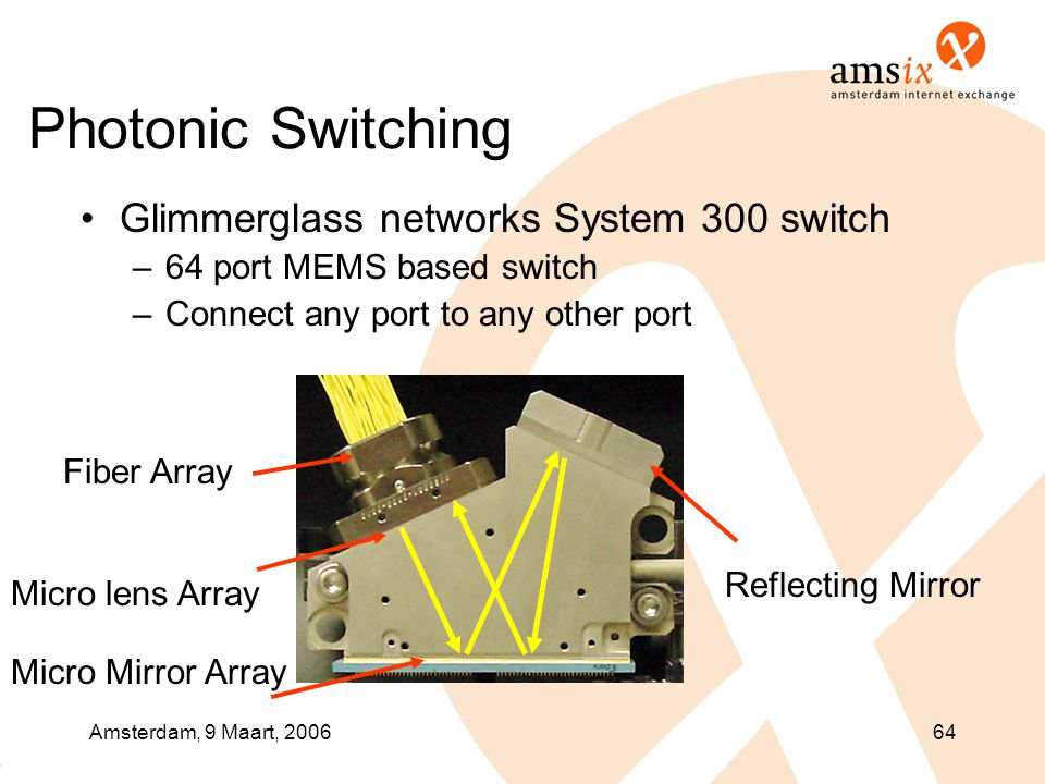 Photonic Switching Glimmerglass networks System 300 switch
