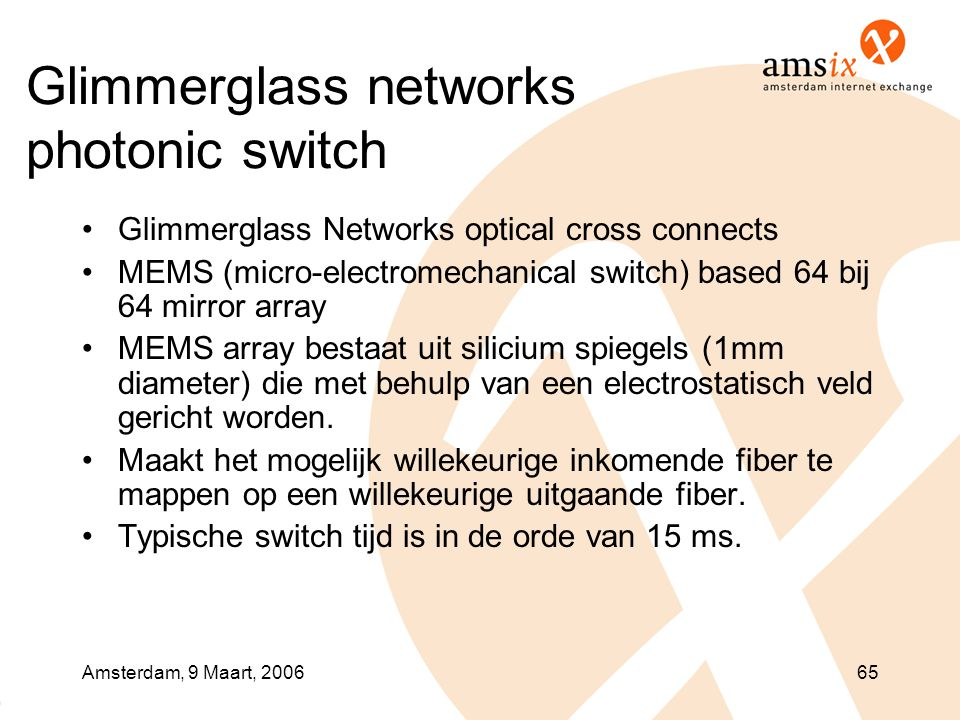 Glimmerglass networks photonic switch