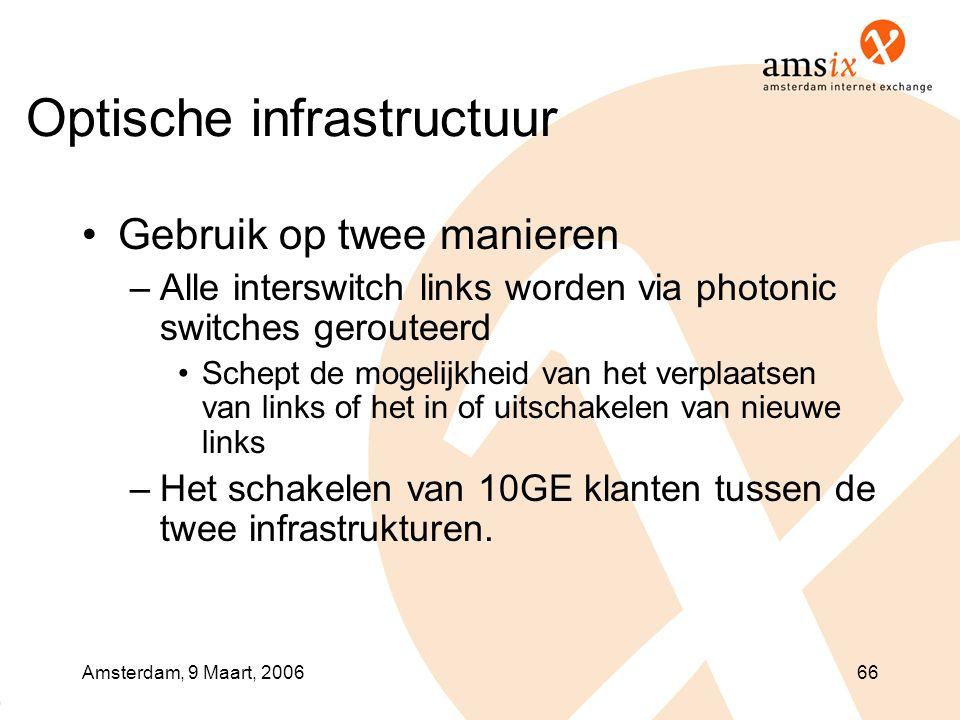 Optische infrastructuur