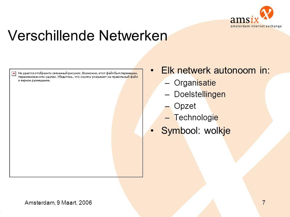 Verschillende Netwerken