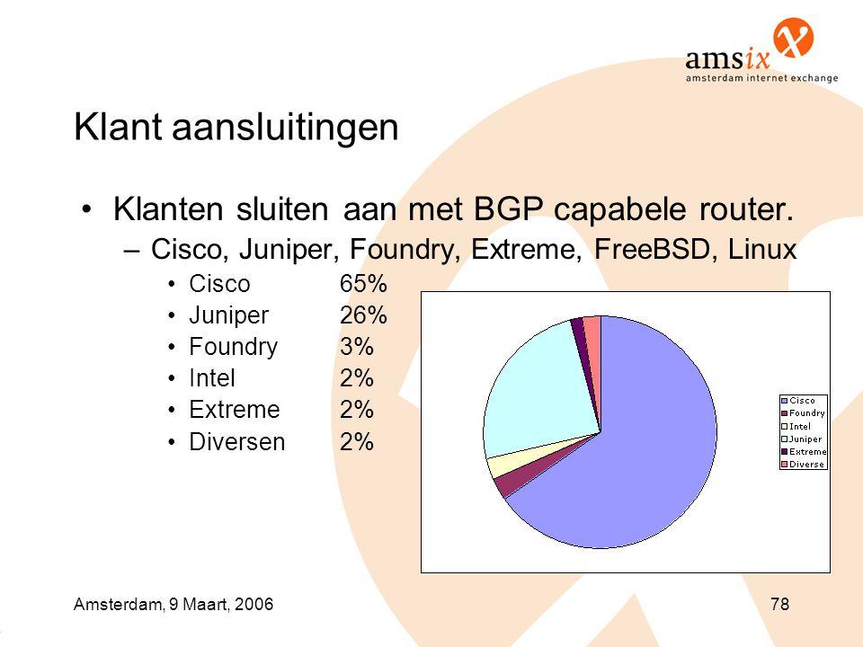 Klant aansluitingen Klanten sluiten aan met BGP capabele router.