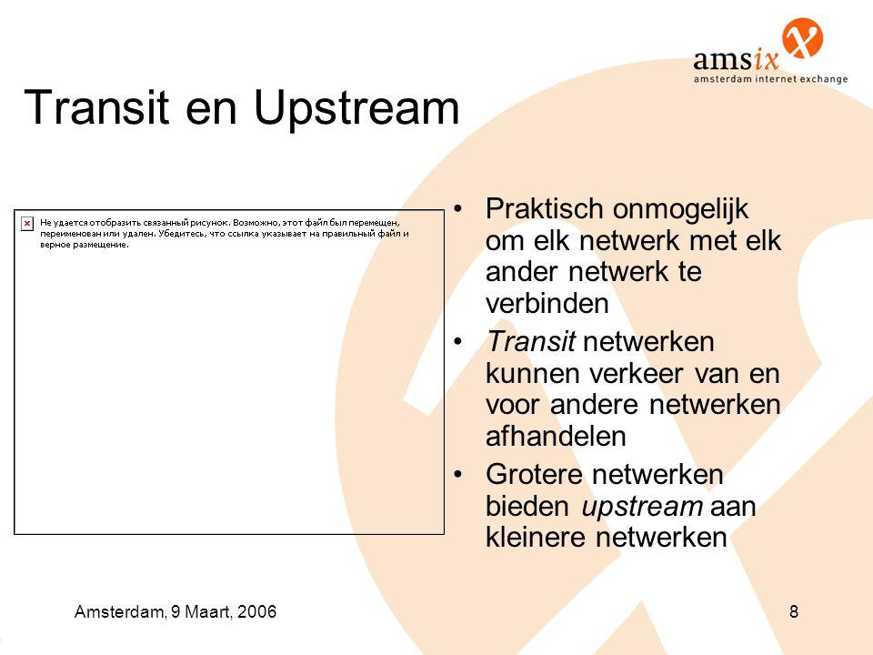 Transit en Upstream Praktisch onmogelijk om elk netwerk met elk ander netwerk te verbinden.