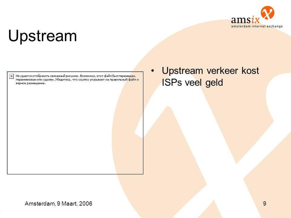 Upstream Upstream verkeer kost ISPs veel geld Amsterdam, 9 Maart, 2006