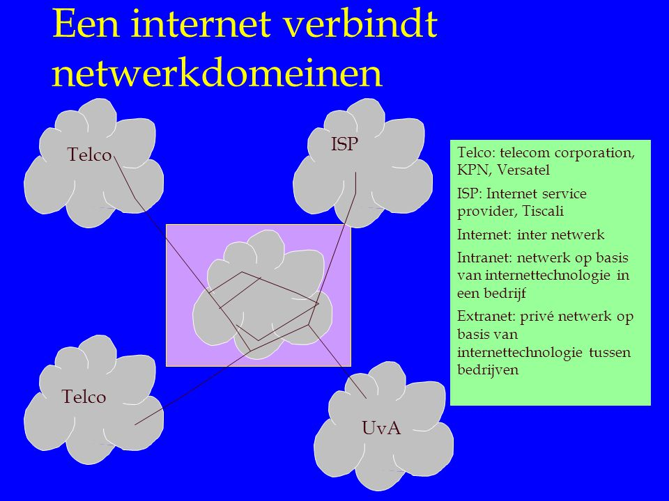 Een internet verbindt netwerkdomeinen