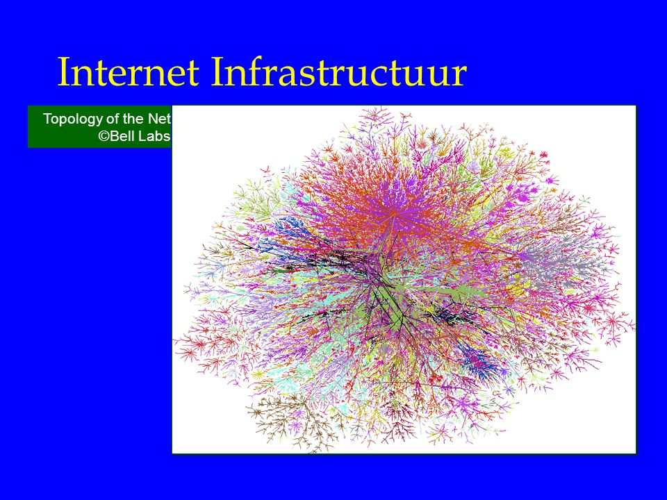 Internet Infrastructuur