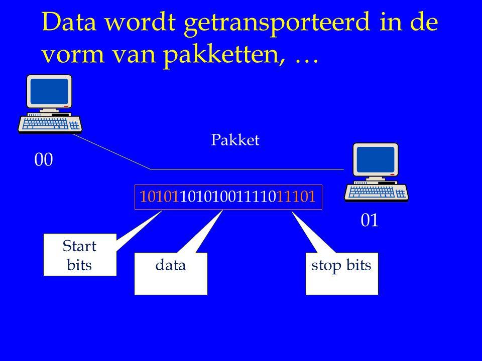 Data wordt getransporteerd in de vorm van pakketten, …