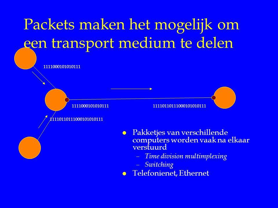 Packets maken het mogelijk om een transport medium te delen