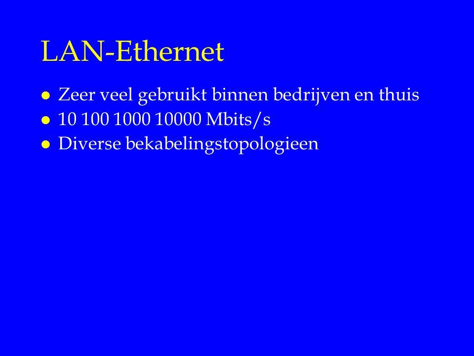 LAN-Ethernet Zeer veel gebruikt binnen bedrijven en thuis
