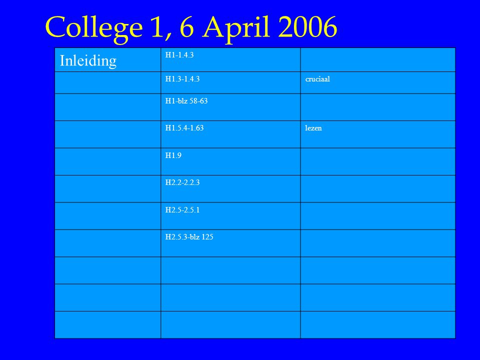 College 1, 6 April 2006 Inleiding H1-1.4.3 H1.3-1.4.3 cruciaal