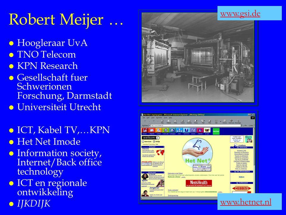 Robert Meijer … www.gsi.de Hoogleraar UvA TNO Telecom KPN Research