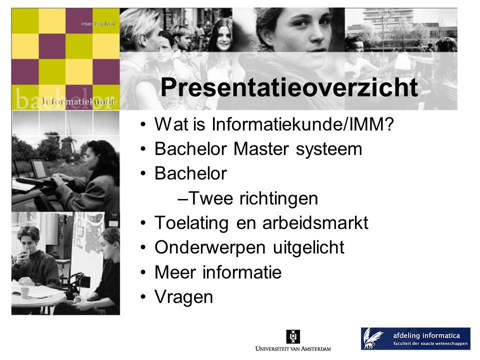 Presentatieoverzicht