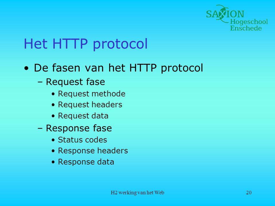 Het HTTP protocol De fasen van het HTTP protocol Request fase