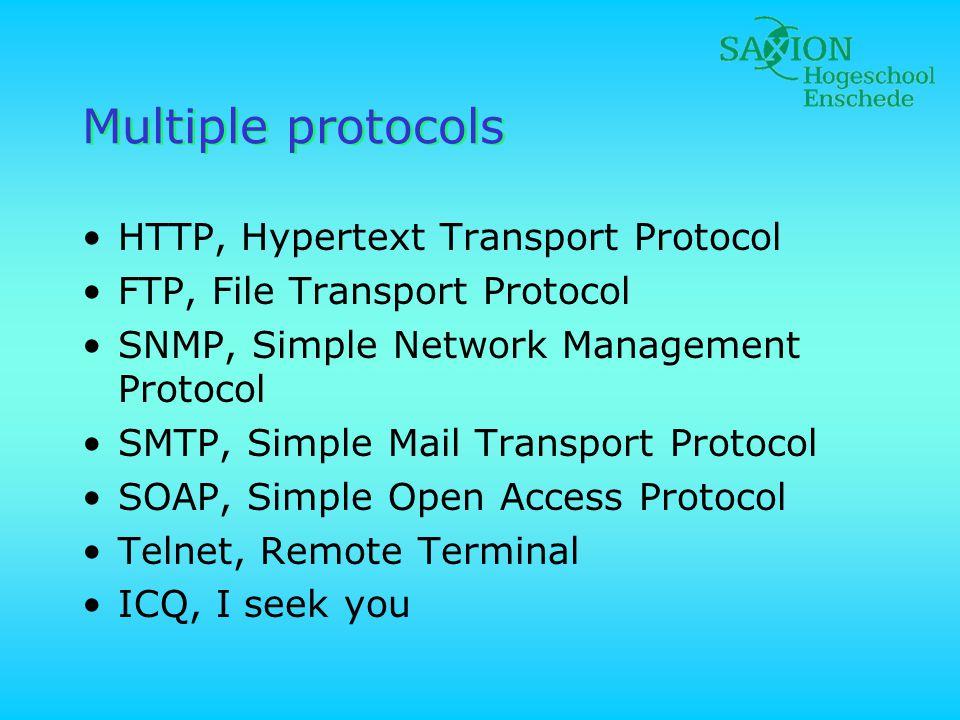 Multiple protocols HTTP, Hypertext Transport Protocol