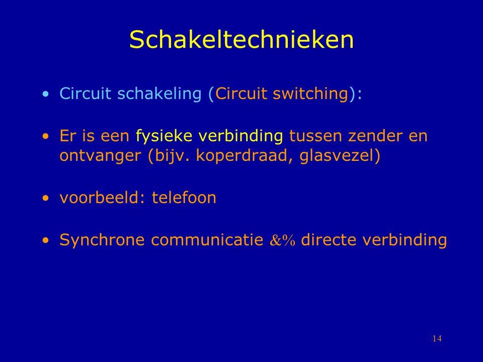 Schakeltechnieken Circuit schakeling (Circuit switching):