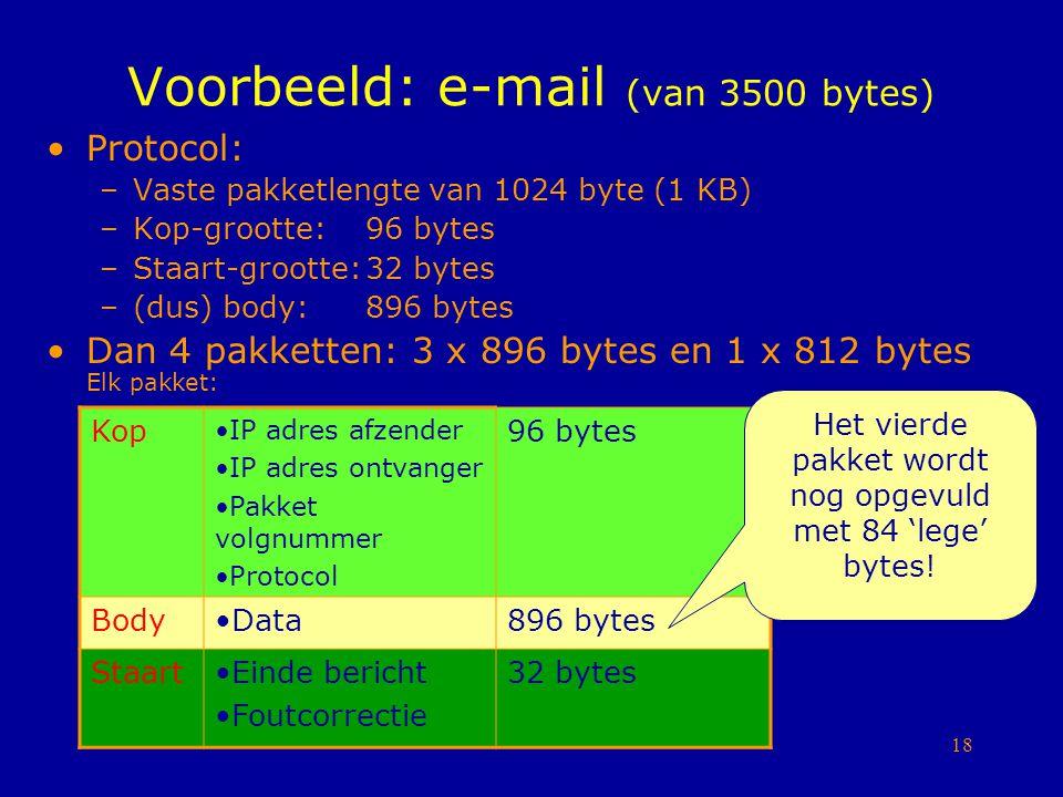 Voorbeeld: e-mail (van 3500 bytes)