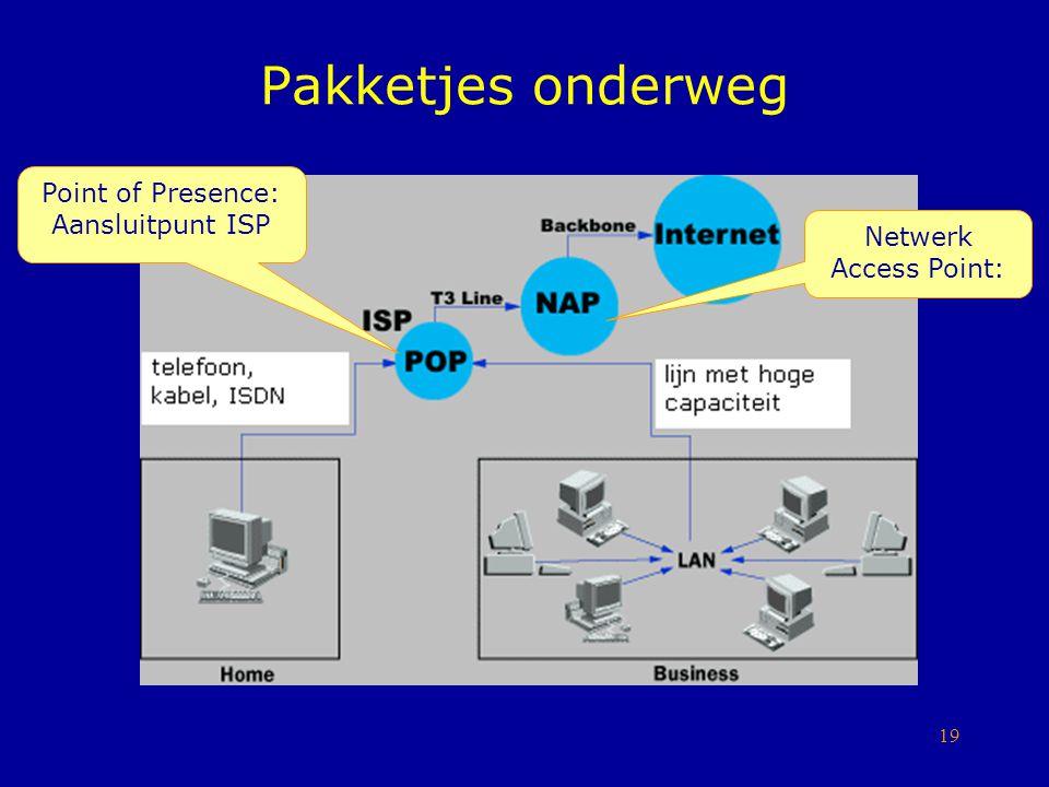 Pakketjes onderweg Point of Presence: Aansluitpunt ISP