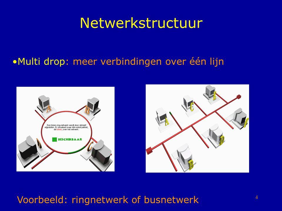Netwerkstructuur Multi drop: meer verbindingen over één lijn