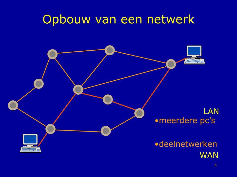 Opbouw van een netwerk LAN meerdere pc's deelnetwerken WAN
