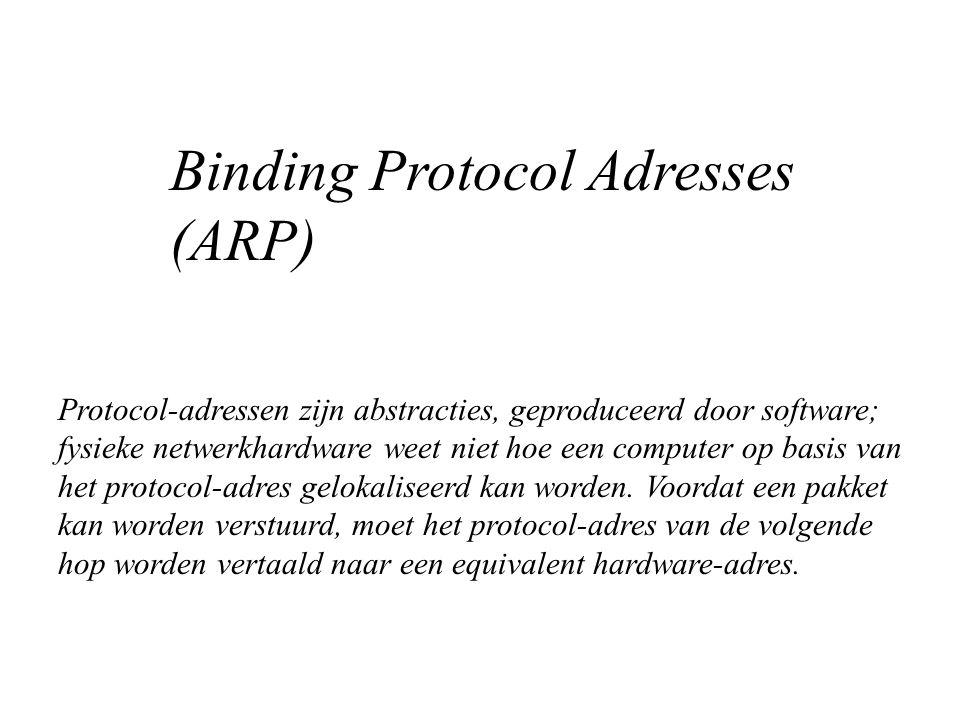 Binding Protocol Adresses (ARP)