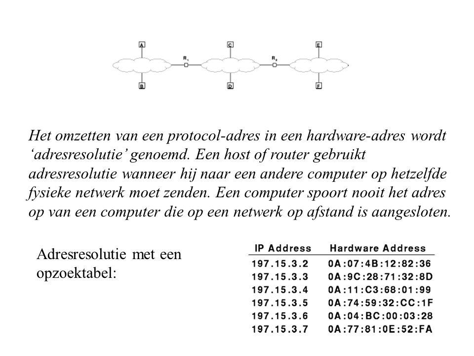 Het omzetten van een protocol-adres in een hardware-adres wordt 'adresresolutie' genoemd. Een host of router gebruikt adresresolutie wanneer hij naar een andere computer op hetzelfde fysieke netwerk moet zenden. Een computer spoort nooit het adres op van een computer die op een netwerk op afstand is aangesloten.