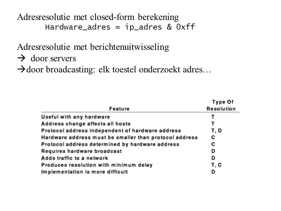 Adresresolutie met closed-form berekening