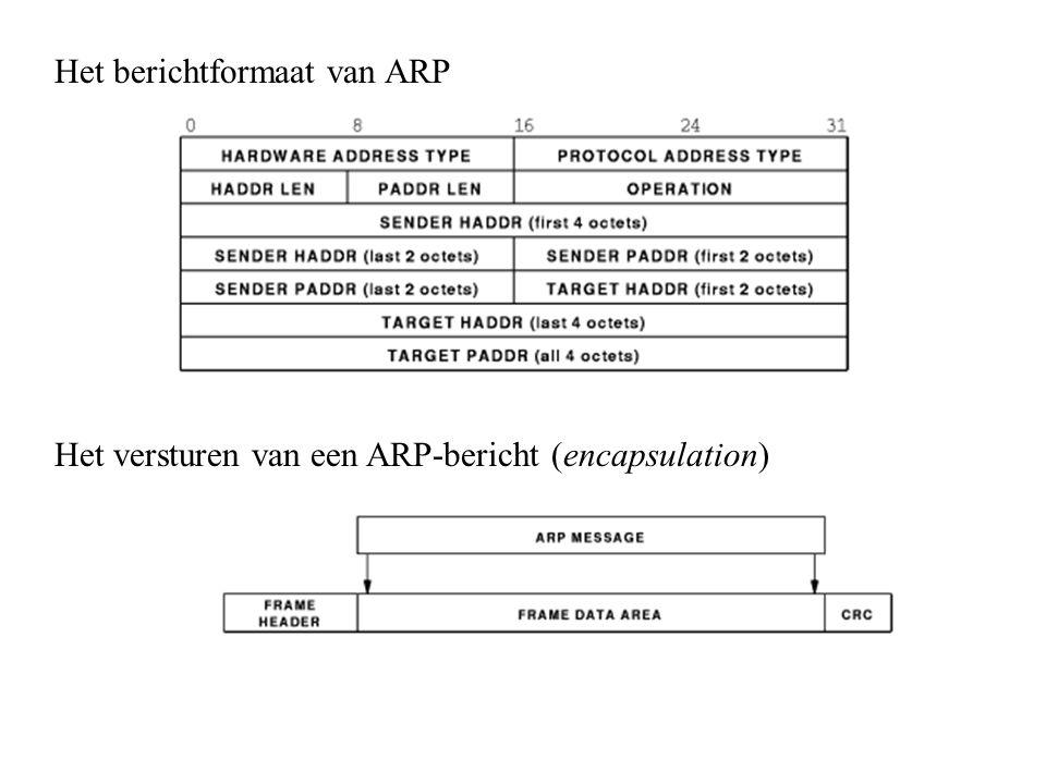 Het berichtformaat van ARP