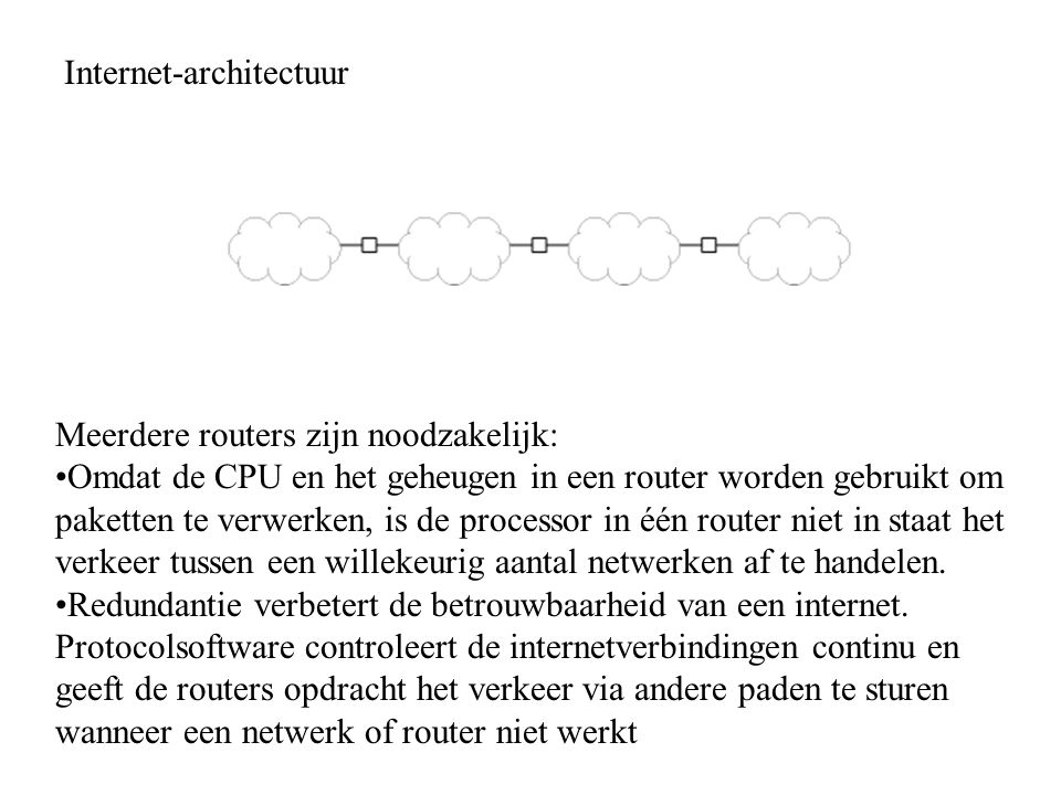 Internet-architectuur